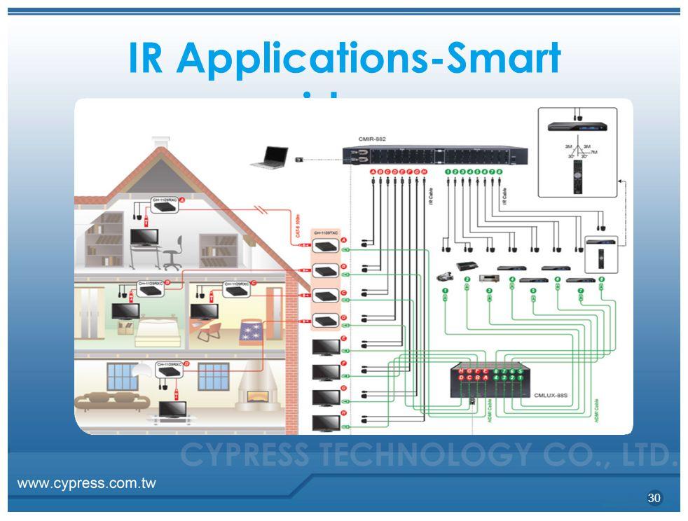 IR Applications-Smart residence 30