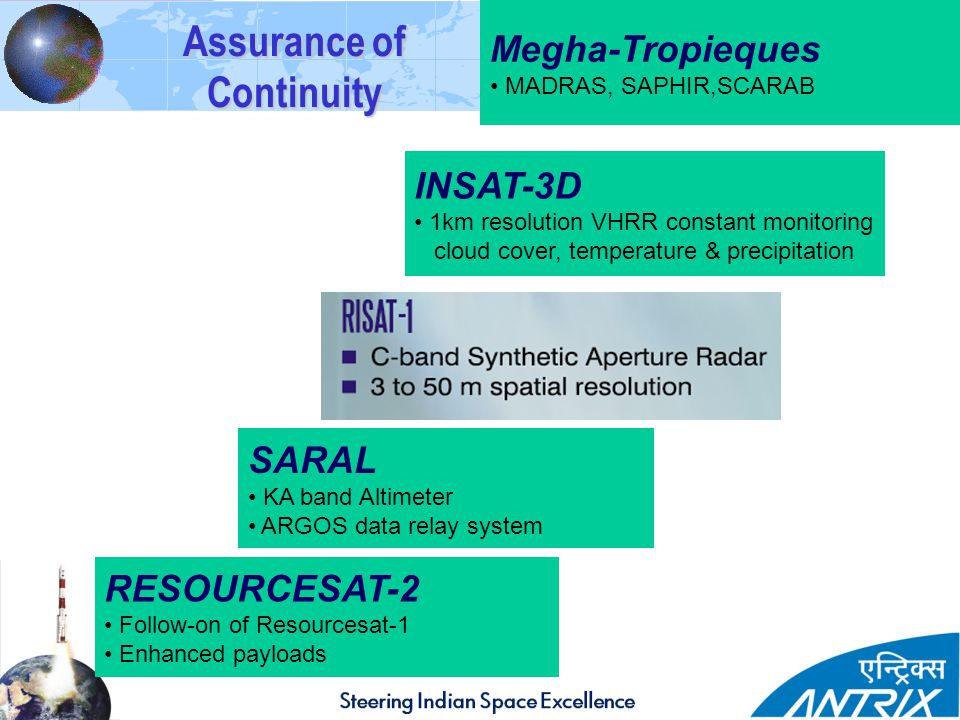Assurance of Continuity SARAL KA band Altimeter ARGOS data relay system RESOURCESAT-2 Follow-on of Resourcesat-1 Enhanced payloads INSAT-3D 1km resolution VHRR constant monitoring cloud cover, temperature & precipitation Megha-Tropieques MADRAS, SAPHIR,SCARAB