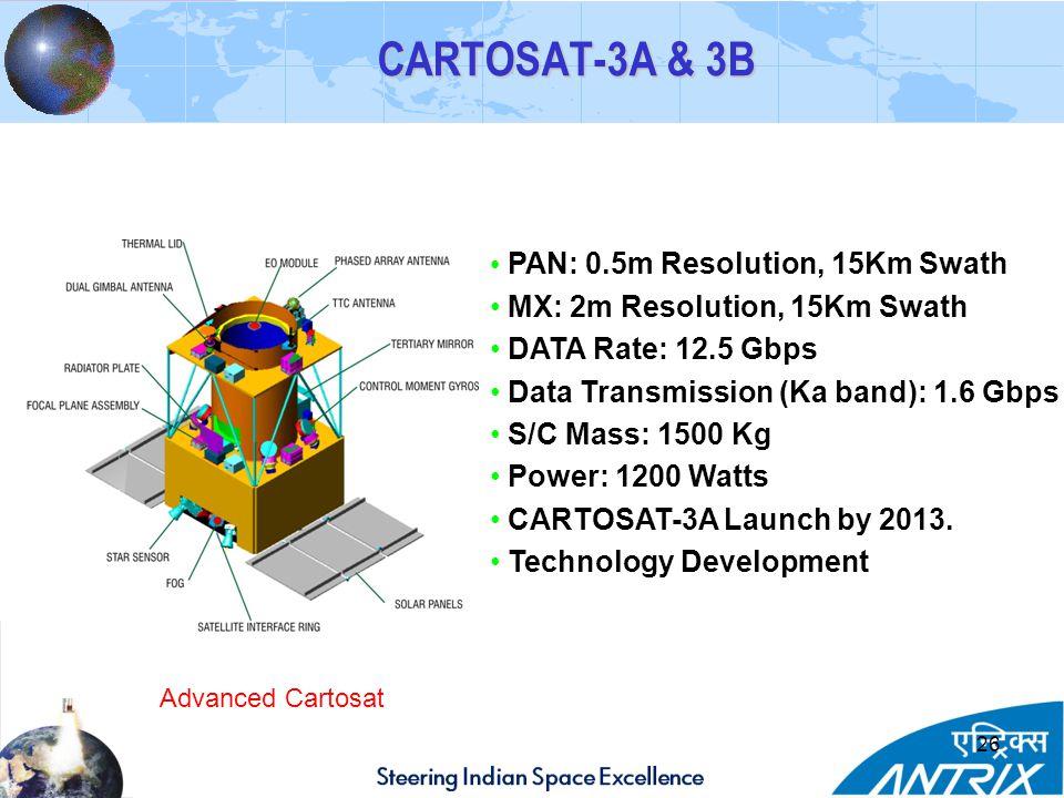 26 CARTOSAT-3A & 3B Advanced Cartosat PAN: 0.5m Resolution, 15Km Swath MX: 2m Resolution, 15Km Swath DATA Rate: 12.5 Gbps Data Transmission (Ka band): 1.6 Gbps S/C Mass: 1500 Kg Power: 1200 Watts CARTOSAT-3A Launch by 2013.