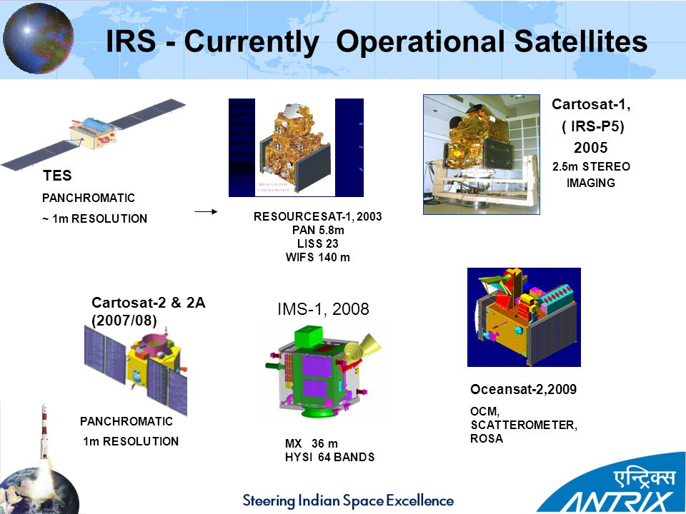 IRS - Currently Operational Satellites MX 36 m HYSI 64 BANDS IMS-1, 2008 RESOURCESAT-1, 2003 PAN 5.8m LISS 23 WIFS 140 m TES PANCHROMATIC ~ 1m RESOLUTION Cartosat-2 & 2A (2007/08) PANCHROMATIC 1m RESOLUTION Oceansat-2,2009 OCM, SCATTEROMETER, ROSA Cartosat-1, ( IRS-P5) 2005 2.5m STEREO IMAGING