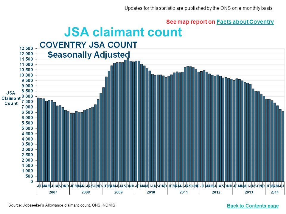 JSA claimant count Source: Jobseeker's Allowance claimant count, ONS, NOMIS Updates for this statistic are published by the ONS on a monthly basis See map report on Facts about CoventryFacts about Coventry Back to Contents page