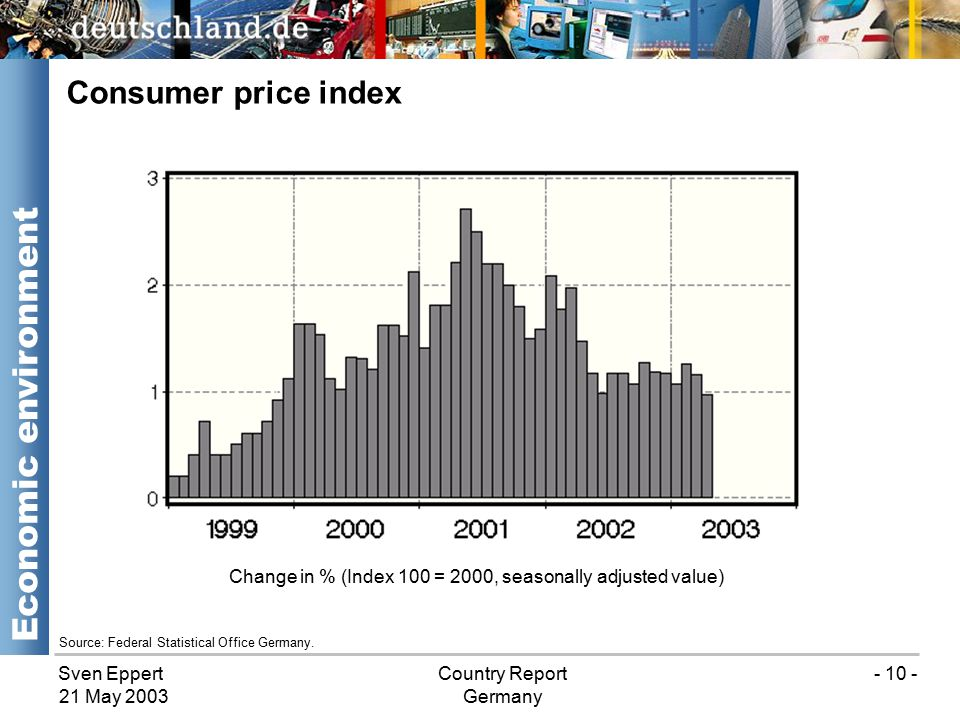Sven EppertCountry Report Germany 21 May 2003 - 10 - Consumer price index Economic environment Source: Federal Statistical Office Germany.