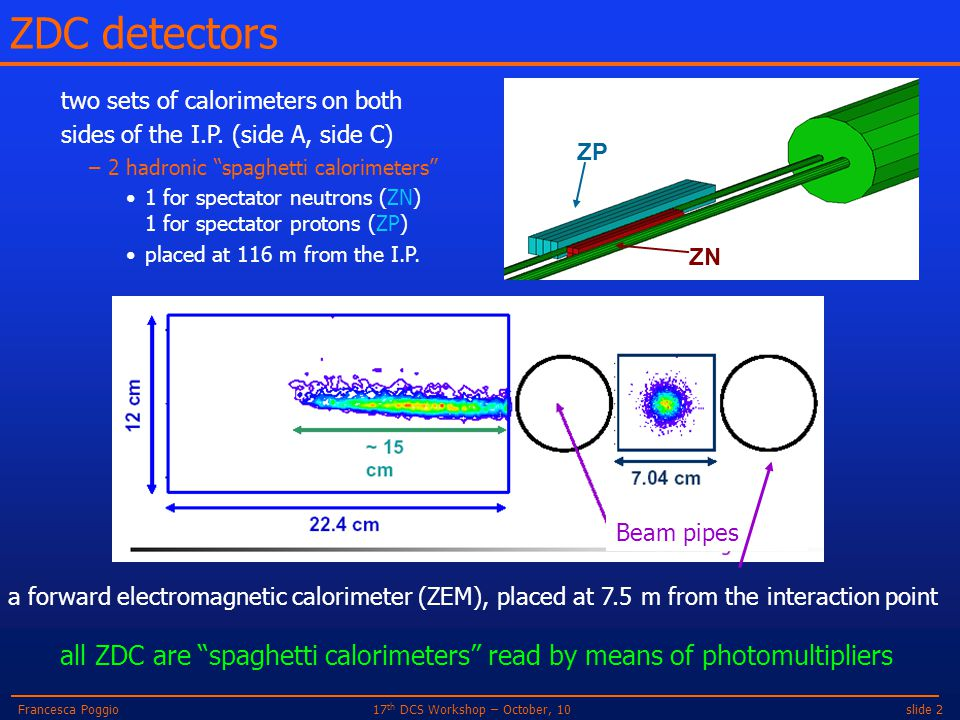 slide 217 th DCS Workshop – October, 10Francesca Poggio ZDC detectors two sets of calorimeters on both sides of the I.P. (side A, side C) –2 hadronic