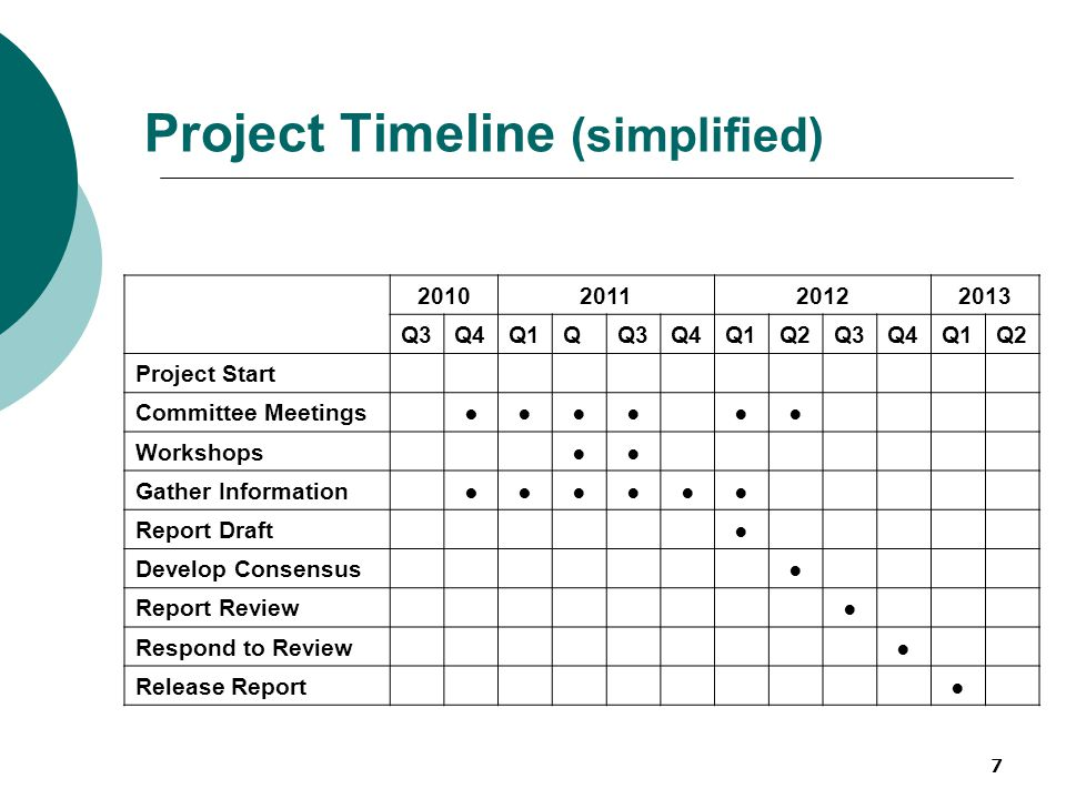 7 Project Timeline (simplified) 2010201120122013 Q3Q4Q1QQ3Q4Q1Q2Q3Q4Q1Q2 Project Start Committee Meetings ● ●●●●● Workshops ●● Gather Information ●● ●●●● Report Draft ● Develop Consensus ● Report Review ● Respond to Review ● Release Report ●