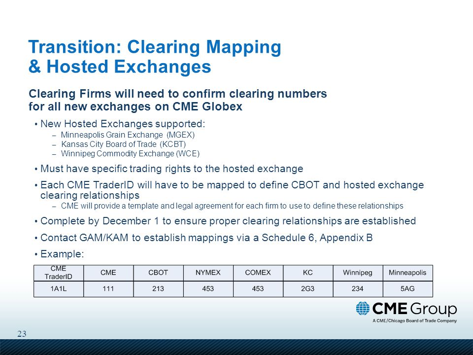 23 Transition: Clearing Mapping & Hosted Exchanges Clearing Firms will need to confirm clearing numbers for all new exchanges on CME Globex New Hosted Exchanges supported: – Minneapolis Grain Exchange (MGEX) – Kansas City Board of Trade (KCBT) – Winnipeg Commodity Exchange (WCE) Must have specific trading rights to the hosted exchange Each CME TraderID will have to be mapped to define CBOT and hosted exchange clearing relationships – CME will provide a template and legal agreement for each firm to use to define these relationships Complete by December 1 to ensure proper clearing relationships are established Contact GAM/KAM to establish mappings via a Schedule 6, Appendix B Example: