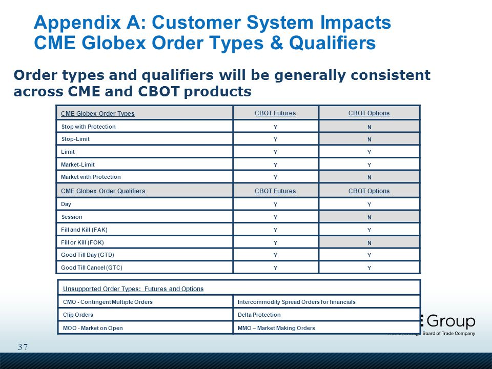 37 Appendix A: Customer System Impacts CME Globex Order Types & Qualifiers CME Globex Order TypesCBOT FuturesCBOT Options Stop with ProtectionYN Stop-LimitYN LimitYY Market-LimitYY Market with ProtectionYN CME Globex Order QualifiersCBOT FuturesCBOT Options DayYY SessionYN Fill and Kill (FAK)YY Fill or Kill (FOK)YN Good Till Day (GTD)YY Good Till Cancel (GTC)YY Unsupported Order Types: Futures and Options CMO - Contingent Multiple OrdersIntercommodity Spread Orders for financials Clip OrdersDelta Protection MOO - Market on OpenMMO – Market Making Orders Order types and qualifiers will be generally consistent across CME and CBOT products