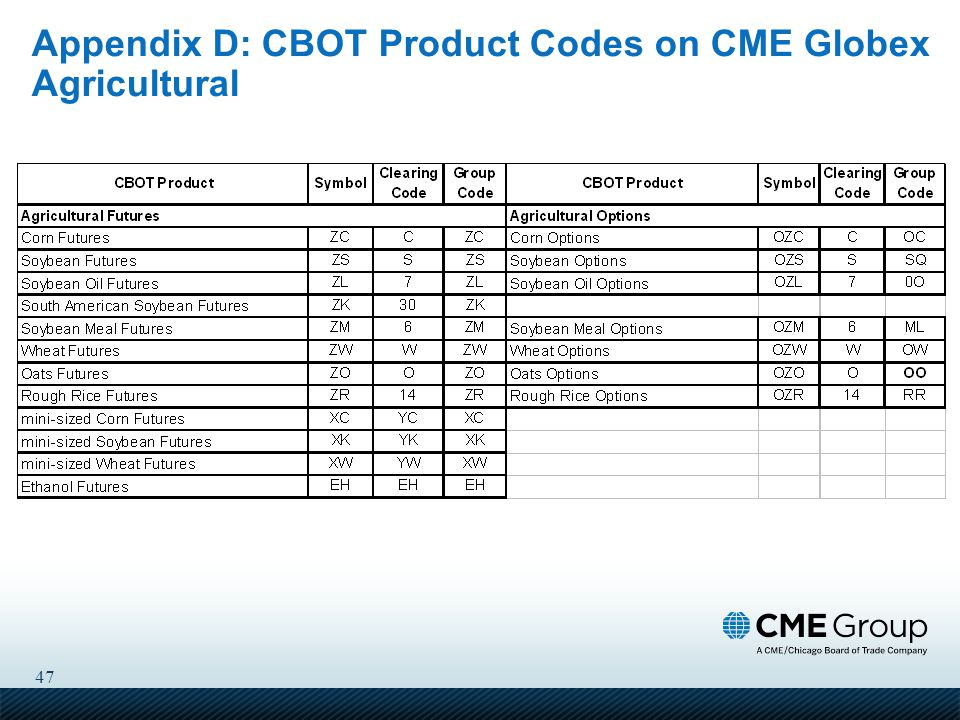 47 Appendix D: CBOT Product Codes on CME Globex Agricultural