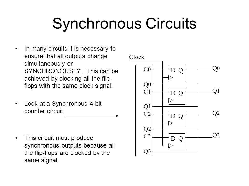 Synchronous Circuits In many circuits it is necessary to ensure that all outputs change simultaneously or SYNCHRONOUSLY. This can be achieved by clock
