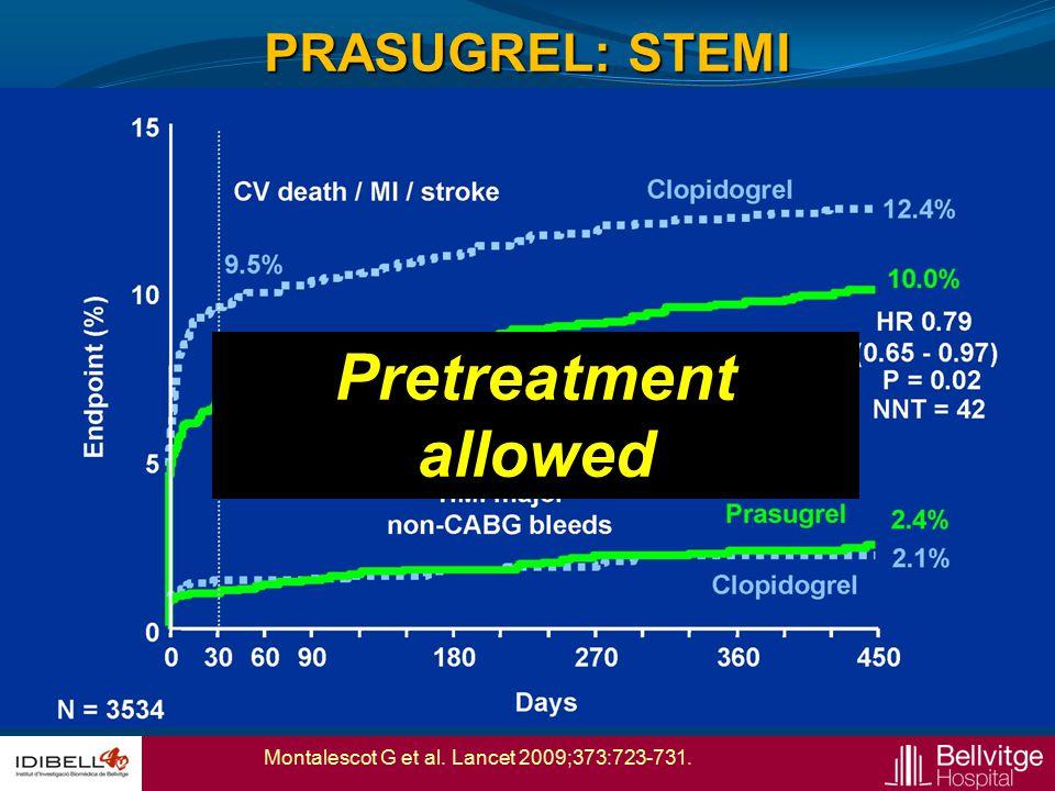 Montalescot G et al. Lancet 2009;373:723-731. PRASUGREL: STEMI Pretreatment allowed