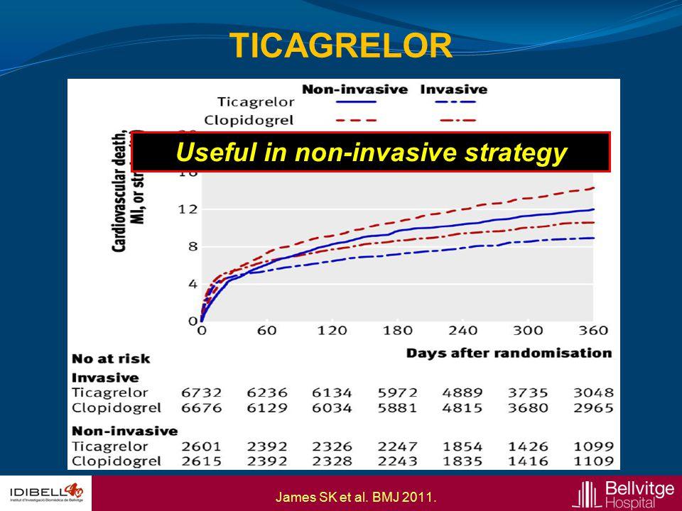 TICAGRELOR James SK et al. BMJ 2011. Useful in non-invasive strategy