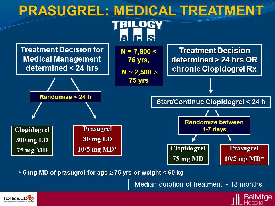 PRASUGREL: MEDICAL TREATMENT Treatment Decision for Medical Management determined < 24 hrs Treatment Decision determined > 24 hrs OR chronic Clopidogr