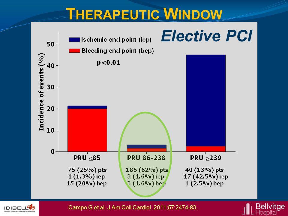 T HERAPEUTIC W INDOW Campo G et al. J Am Coll Cardiol. 2011;57:2474-83. Elective PCI