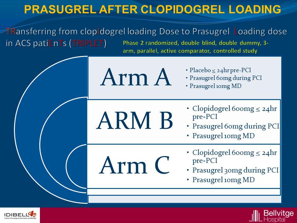 Arm A ARM B Arm C Placebo < 24hr pre-PCI Prasugrel 60mg during PCI Prasugrel 10mg MD Clopidogrel 600mg < 24hr pre-PCI Prasugrel 60mg during PCI Prasug