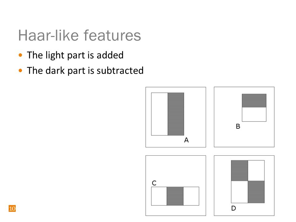 10 The light part is added The dark part is subtracted 10 Haar-like features