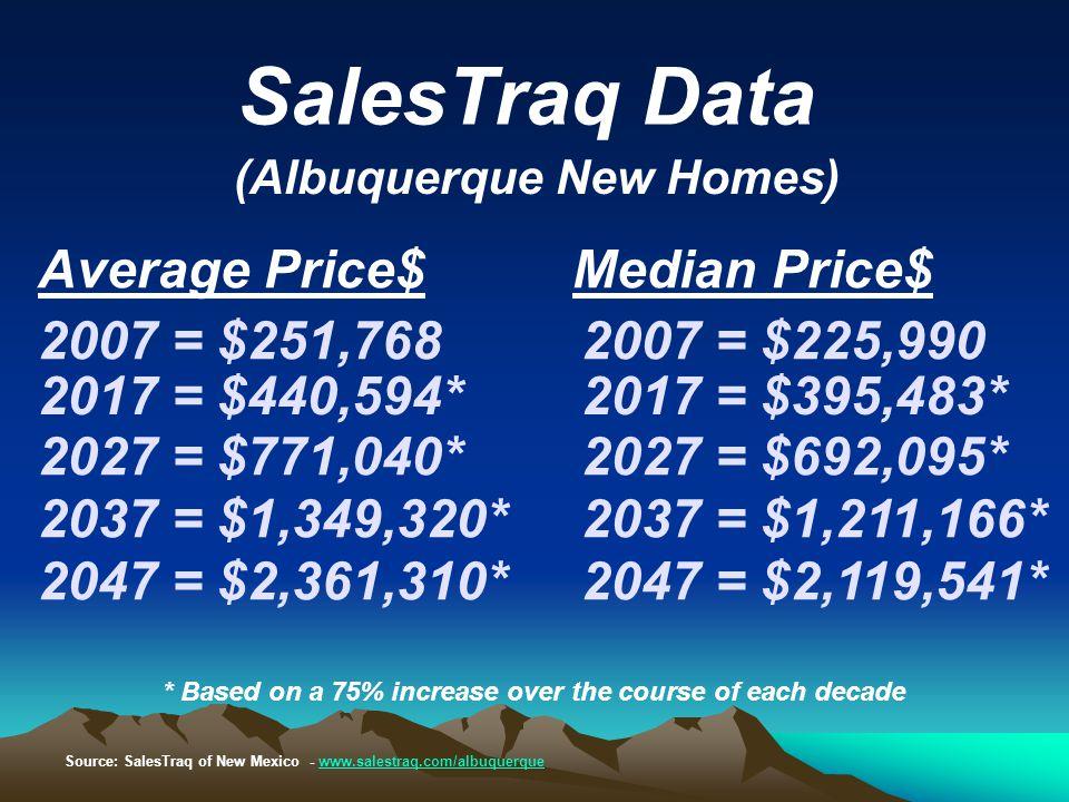 SalesTraq Data Average Price$Median Price$ (Albuquerque New Homes) 2007 = $251,7682007 = $225,990 2017 = $440,594*2017 = $395,483* 2027 = $771,040*202