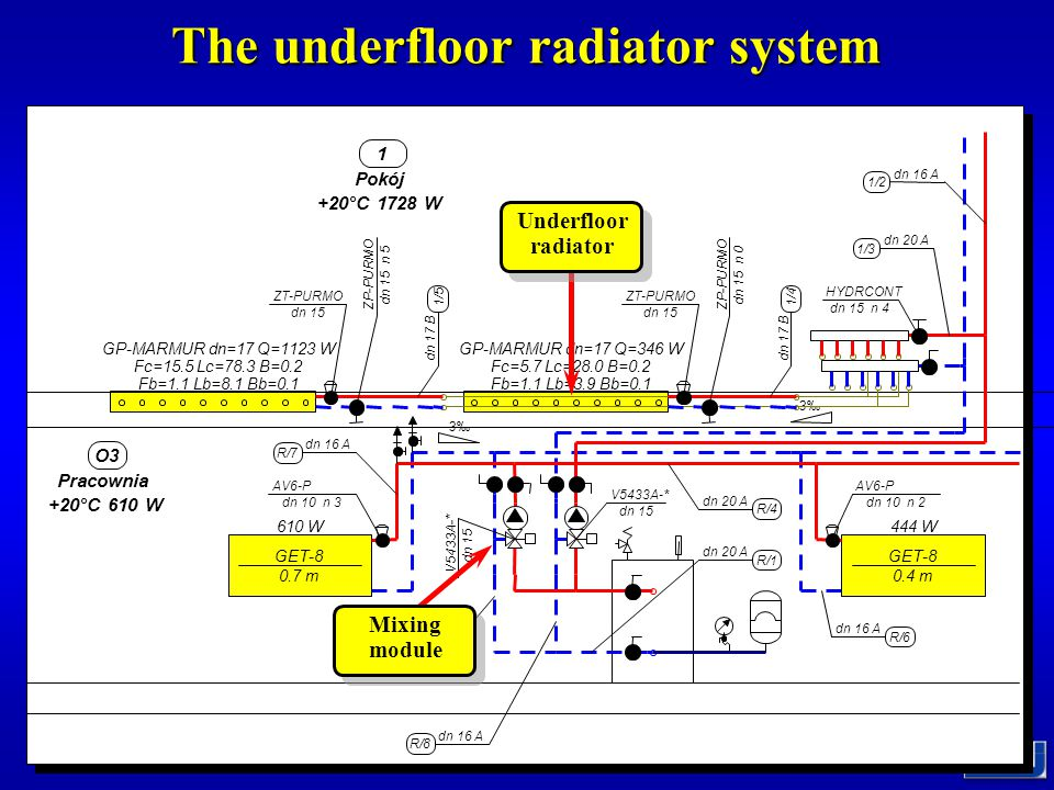 The manifold apartment system INTEGRA radiators