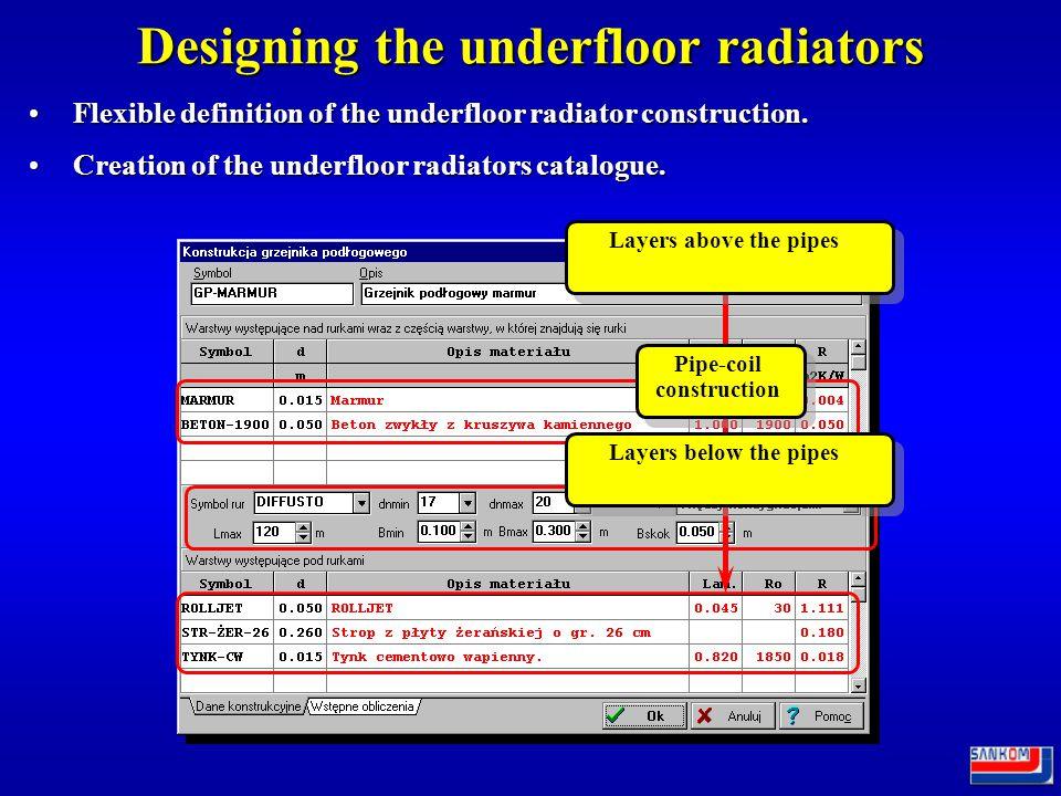 The underfloor radiator system Underfloor radiator Mixing module