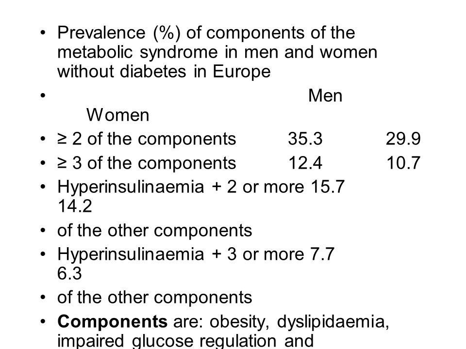 Prevalence (%) of components of the metabolic syndrome in men and women without diabetes in Europe Men Women ≥ 2 of the components 35.3 29.9 ≥ 3 of th