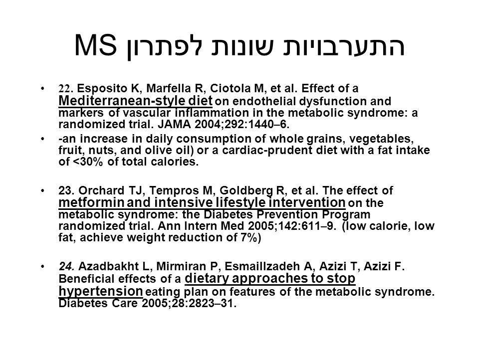 התערבויות שונות לפתרון MS 22. Esposito K, Marfella R, Ciotola M, et al. Effect of a Mediterranean-style diet on endothelial dysfunction and markers of