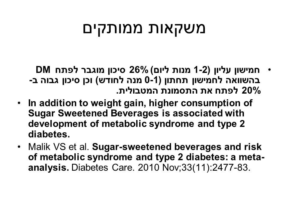 משקאות ממותקים חמישון עליון (1-2 מנות ליום) 26% סיכון מוגבר לפתח DM בהשוואה לחמישון תחתון (0-1 מנה לחודש) וכן סיכון גבוה ב- 20% לפתח את התסמונת המטבול