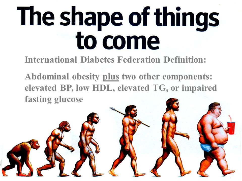 International Diabetes Federation Definition: Abdominal obesity plus two other components: elevated BP, low HDL, elevated TG, or impaired fasting gluc