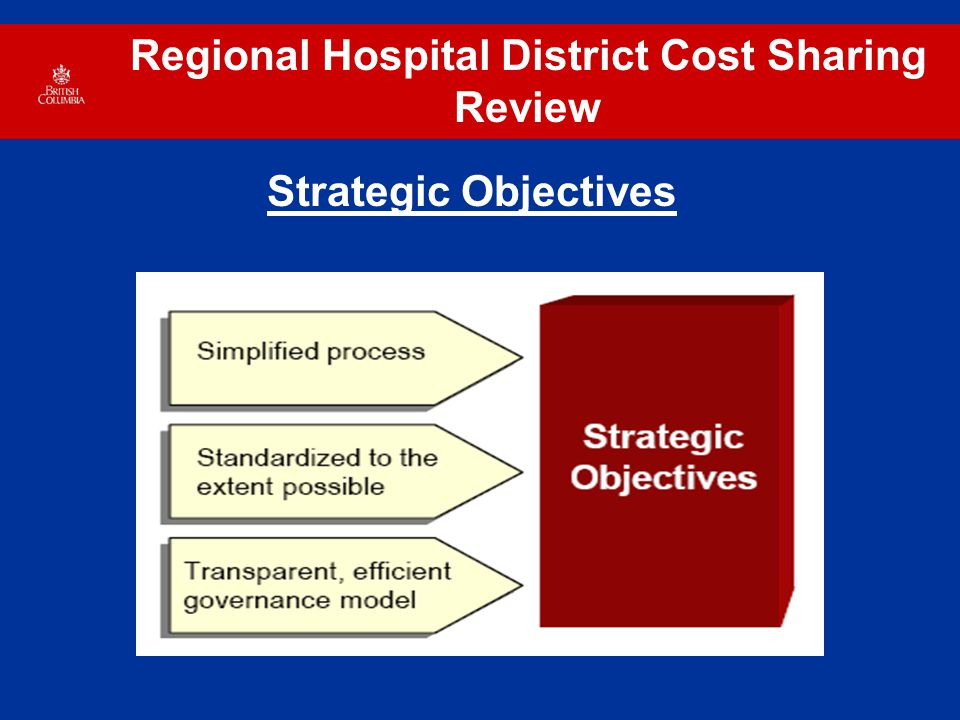 Regional Hospital District Cost Sharing Review Strategic Objectives