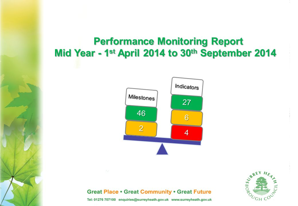 Performance Monitoring Report Mid Year - 1 st April 2014 to 30 th September 2014 Milestones Indicators 4 6 27 2 46