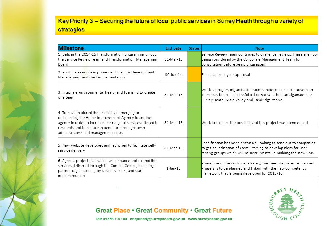 Key Priority 3 – Securing the future of local public services in Surrey Heath through a variety of strategies.