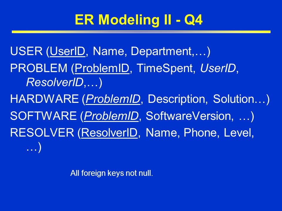 ER Modeling II - Q4 USER (UserID, Name, Department,…) PROBLEM (ProblemID, TimeSpent, UserID, ResolverID,…) HARDWARE (ProblemID, Description, Solution…) SOFTWARE (ProblemID, SoftwareVersion, …) RESOLVER (ResolverID, Name, Phone, Level, …) All foreign keys not null.