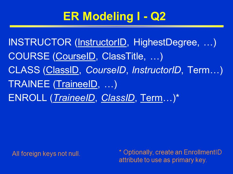 ER Modeling I - Q2 INSTRUCTOR (InstructorID, HighestDegree, …) COURSE (CourseID, ClassTitle, …) CLASS (ClassID, CourseID, InstructorID, Term…) TRAINEE (TraineeID, …) ENROLL (TraineeID, ClassID, Term…)* All foreign keys not null.