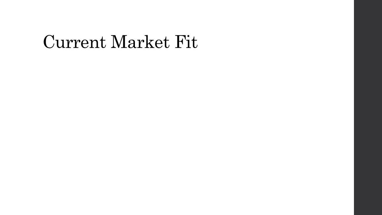 Current Market Fit