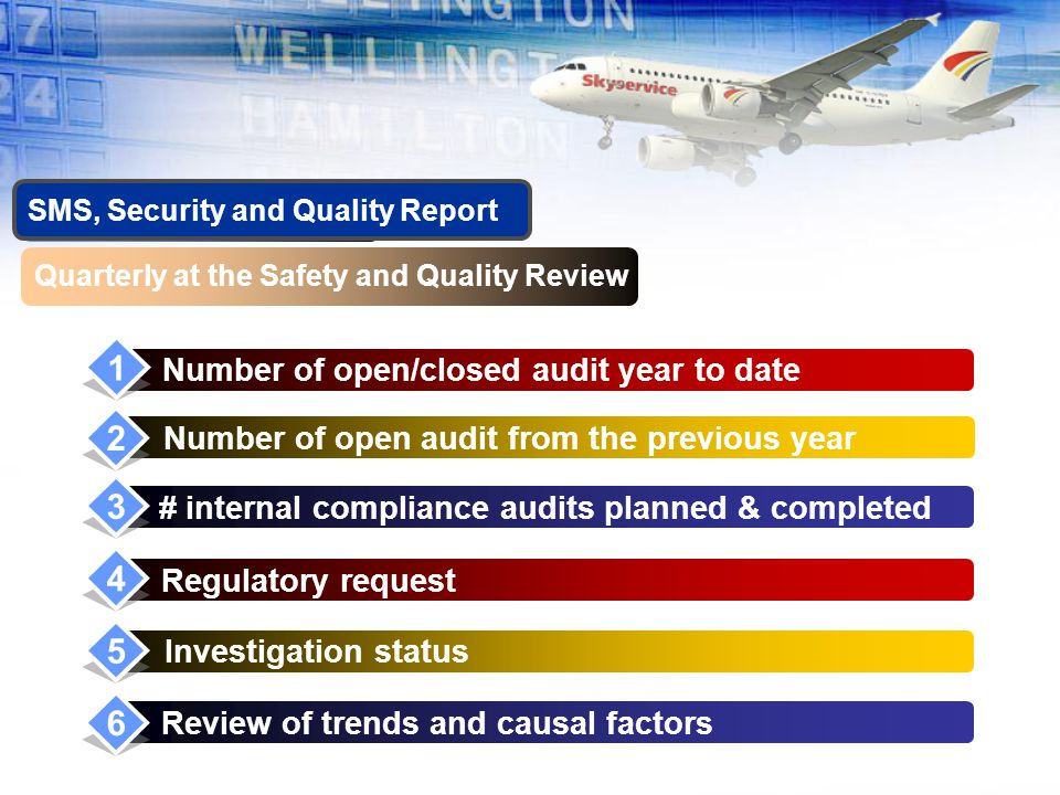 SMS, Security and Quality Report Quarterly at the Safety and Quality Review Number of open/closed audit year to date Number of open audit from the previous year 1 Regulatory request # internal compliance audits planned & completed Review of trends and causal factors Investigation status 2 3 4 5 6