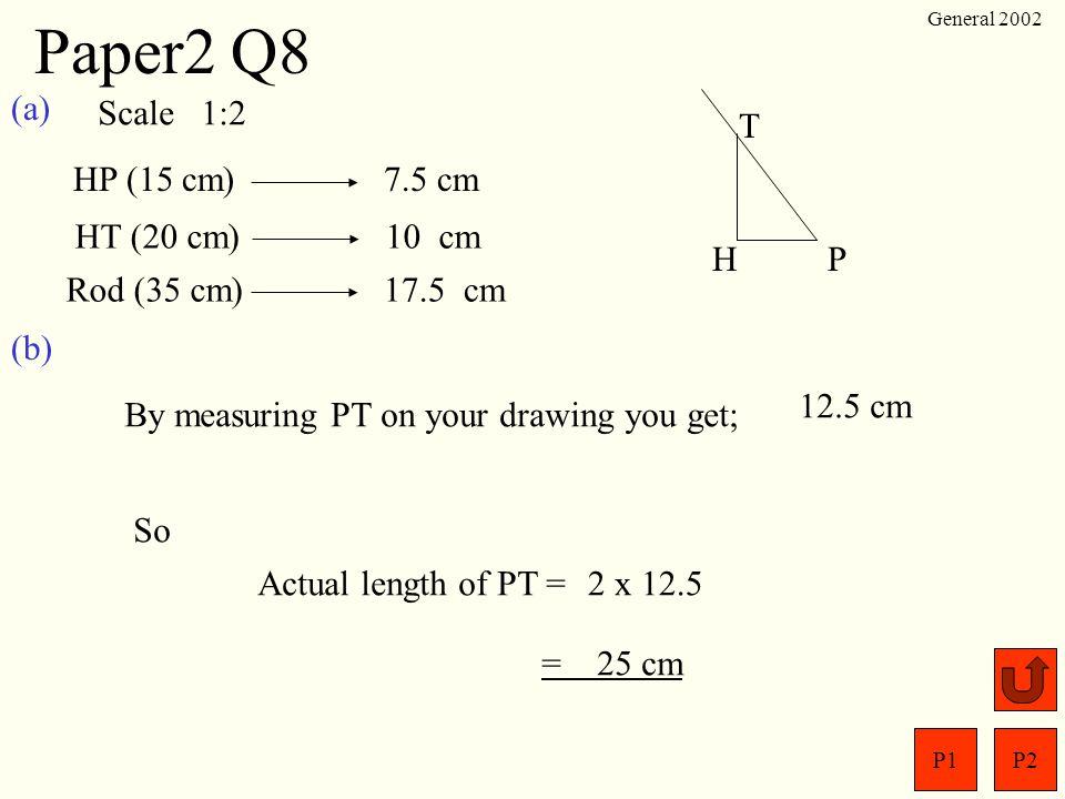 P1P2 General 2002 Paper2 Q7 Bath Strip of plastic 30cm 20 cm According to Pythagoras: x 2 = 180 2 + 120 2 = 32400 + 14400 = 46800 x == 216.33 cm 180 c
