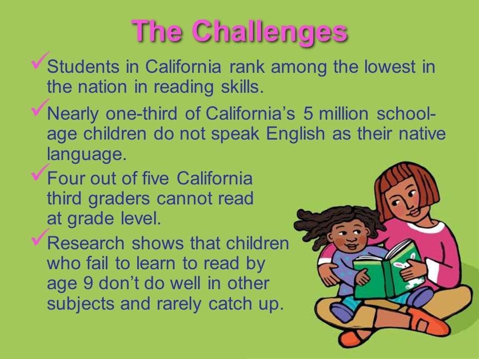 The Challenges Students in California rank among the lowest in the nation in reading skills.