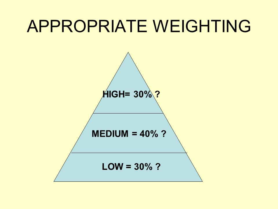 APPROPRIATE WEIGHTING LOW = 30% ? MEDIUM = 40% ? HIGH= 30% ?