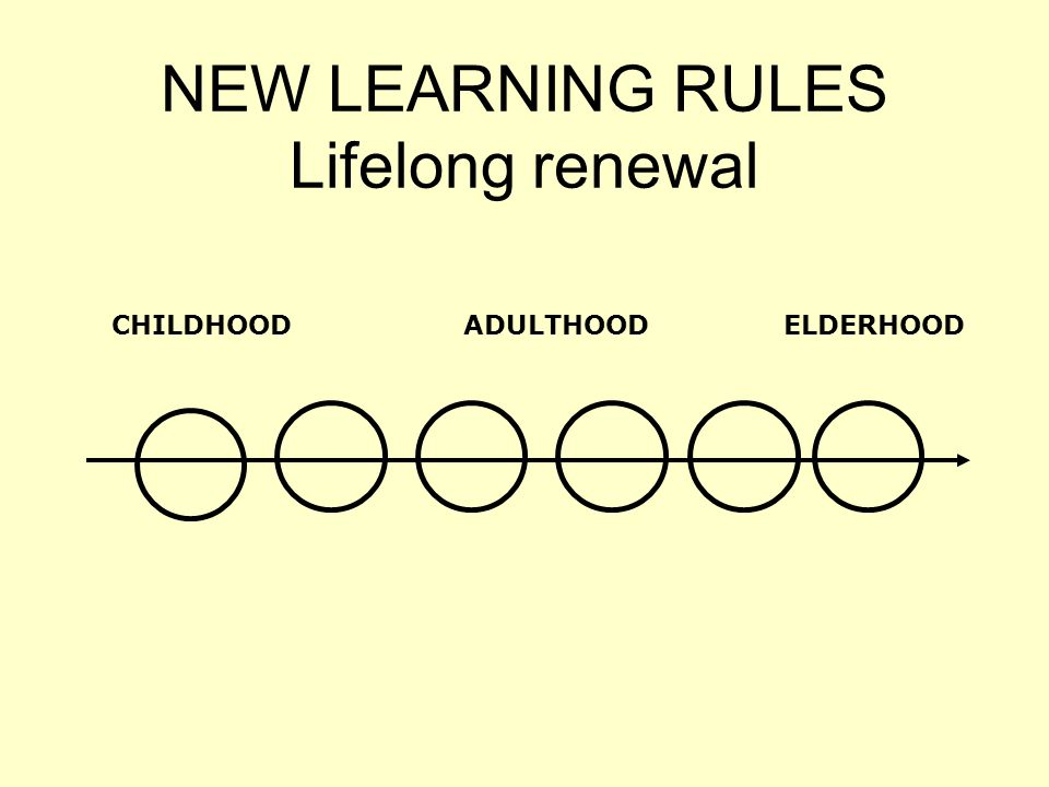 NEW LEARNING RULES Lifelong renewal CHILDHOOD ADULTHOOD ELDERHOOD
