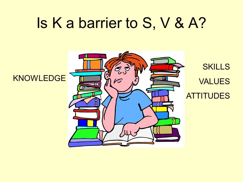Is K a barrier to S, V & A? KNOWLEDGE SKILLS VALUES ATTITUDES