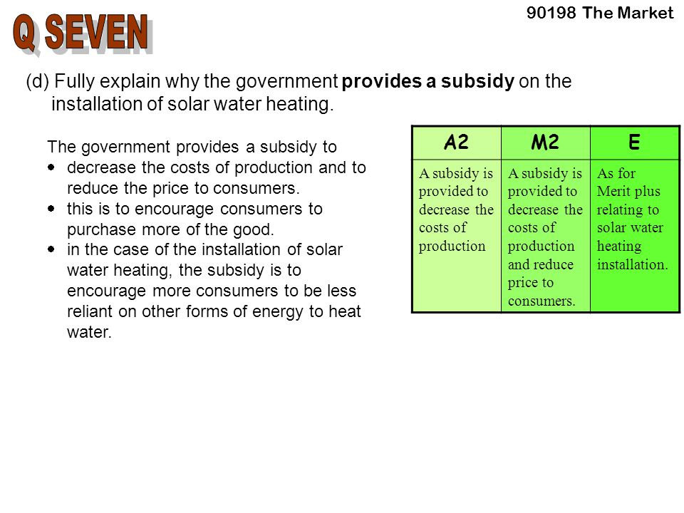 (d) Fully explain why the government provides a subsidy on the installation of solar water heating.