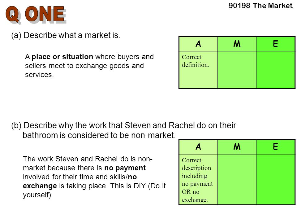 90198 The Market (a) Describe what a market is.