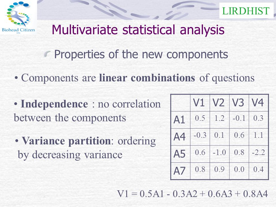 LIRDHIST Properties of the new components Independence : no correlation between the components Variance partition: ordering by decreasing variance V1V2V3V4 A1 0.51.2-0.10.3 A4 -0.30.10.61.1 A5 0.60.8-2.2 A7 0.80.90.00.4 Components are linear combinations of questions Multivariate statistical analysis V1 = 0.5A1 - 0.3A2 + 0.6A3 + 0.8A4
