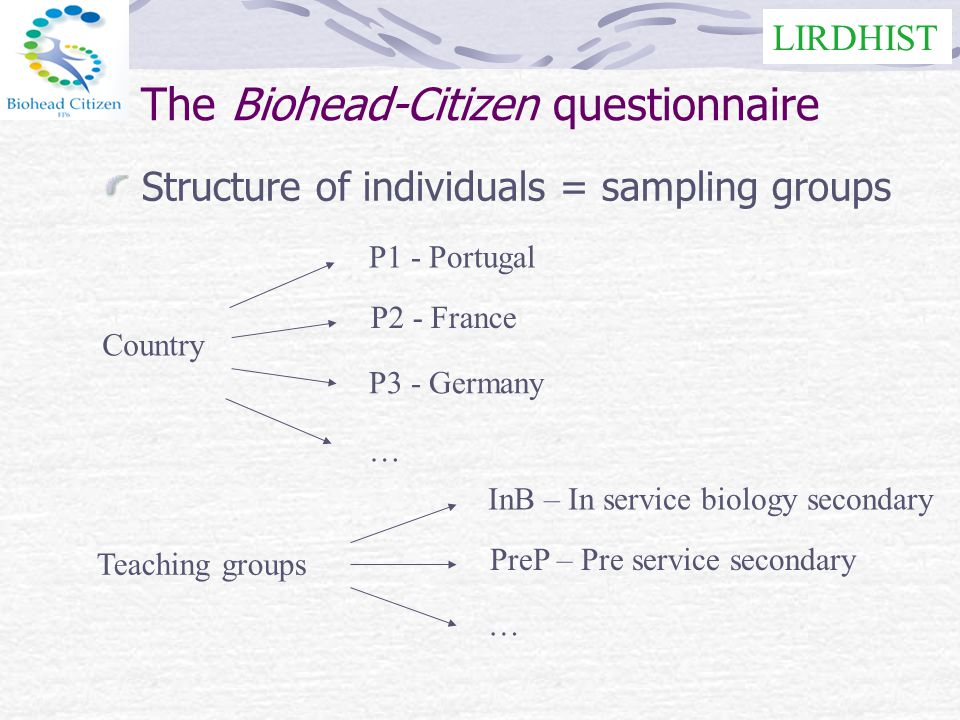 LIRDHIST The Biohead-Citizen questionnaire Structure of individuals = sampling groups Country P1 - Portugal P2 - France P3 - Germany … Teaching groups InB – In service biology secondary PreP – Pre service secondary …