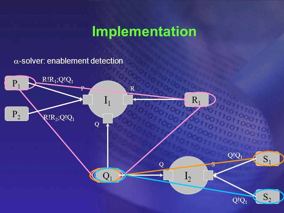 P2P2 R1R1 S1S1 Q1Q1 I1I1 P Q R I2I2 QS P1P1 S2S2 R!R 1 ;Q!Q 1 R!R 2 ;Q!Q 1 Q!Q 1  -solver: enablement detection Implementation