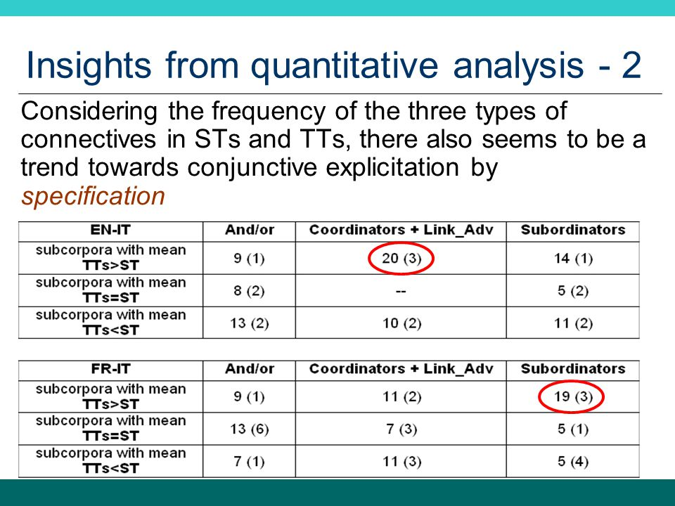 Insights from quantitative analysis - 2 Considering the frequency of the three types of connectives in STs and TTs, there also seems to be a trend towards conjunctive explicitation by specification