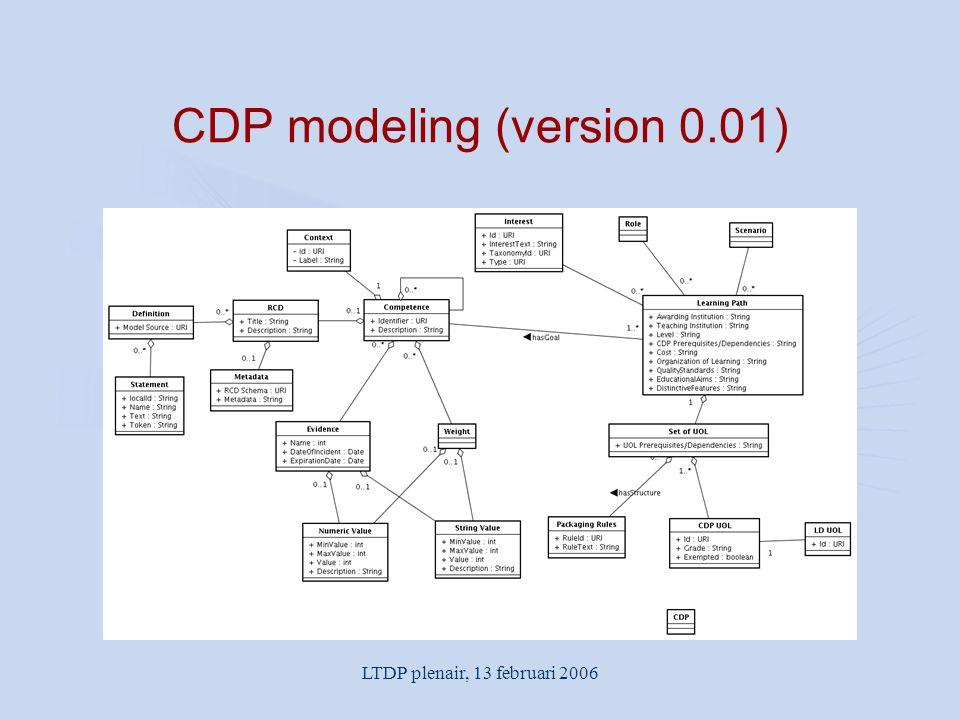 LTDP plenair, 13 februari 2006 CDP modeling (version 0.01)