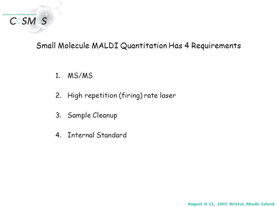 August 8-11, 2005 Bristol, Rhode Island Peak Integration for Quantitation Each peak consists of ~10 separate measurements Each measurement is an average of ~280 laser shots 0.700.710.720.730.740.750.760.770.780.790.800.810.820.830.84 Time, min 3.4e4