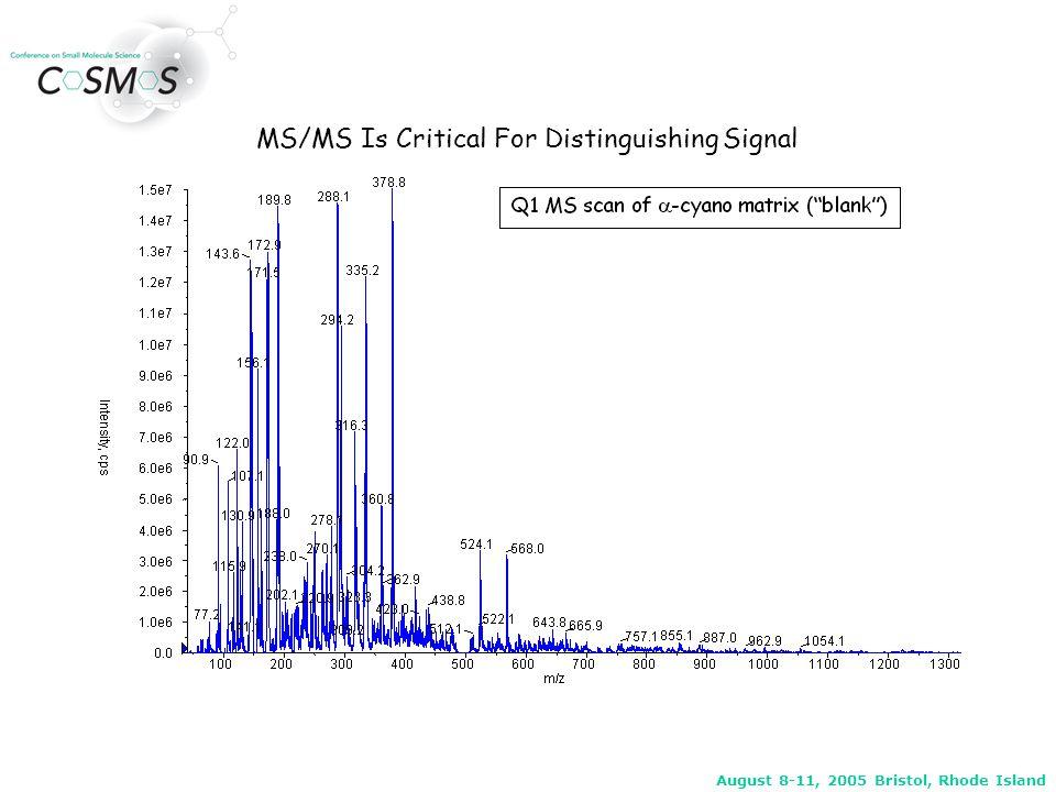 August 8-11, 2005 Bristol, Rhode Island 0.1 0.20.3 0.4 0.5 0.60.70.8 0.9 Time, min 0.0 4.4e4 Internal Standard Analyte Example of Microsomal Incubate Timecourse Blank T=45 min T=30 min T=15 min T=5 min T=0 min 0.25uM Std.