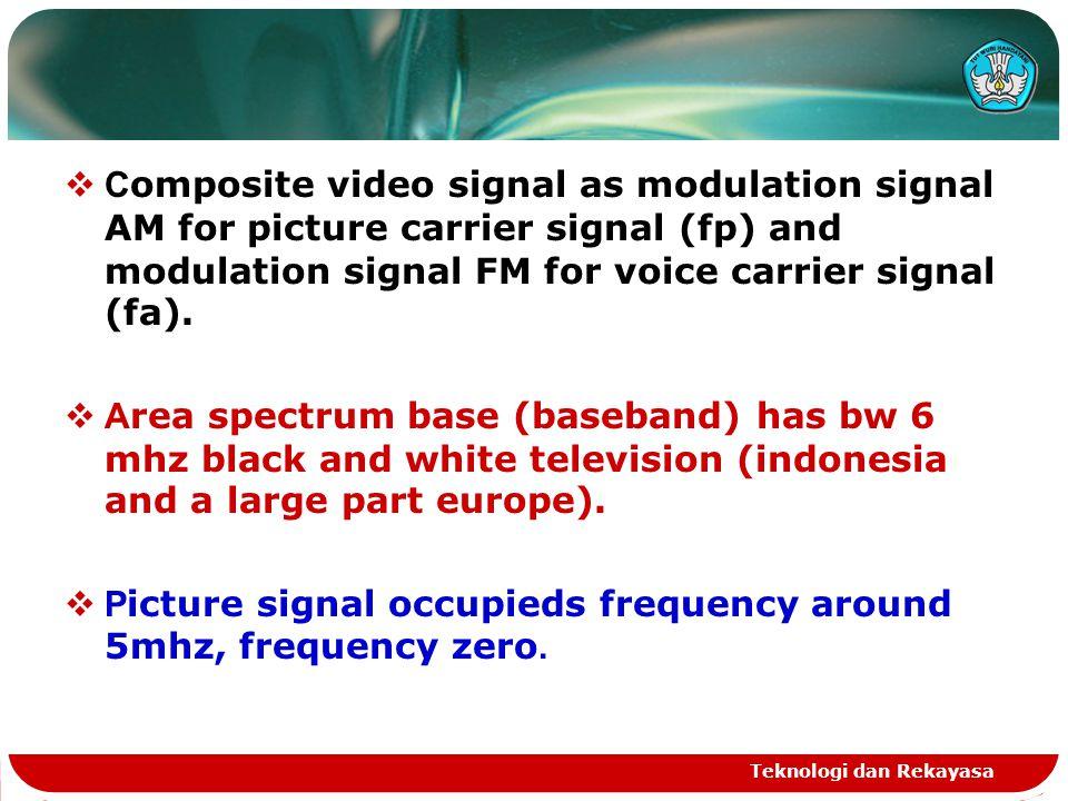 Teknologi dan Rekayasa  C omposite video signal as modulation signal AM for picture carrier signal (fp) and modulation signal FM for voice carrier signal (fa).