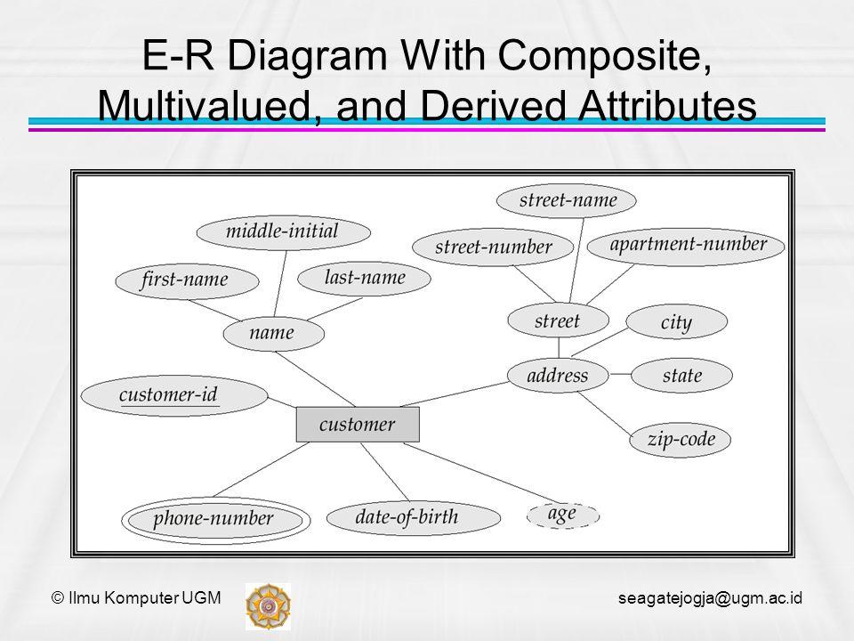 © Ilmu Komputer UGM seagatejogja@ugm.ac.id E-R Diagram With Composite, Multivalued, and Derived Attributes