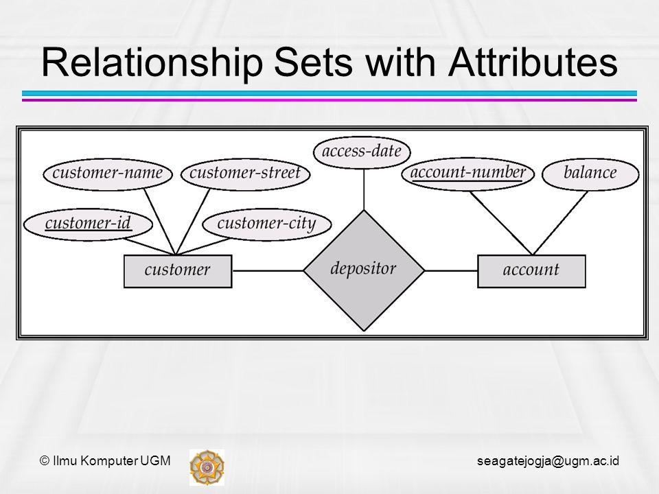 © Ilmu Komputer UGM seagatejogja@ugm.ac.id Relationship Sets with Attributes