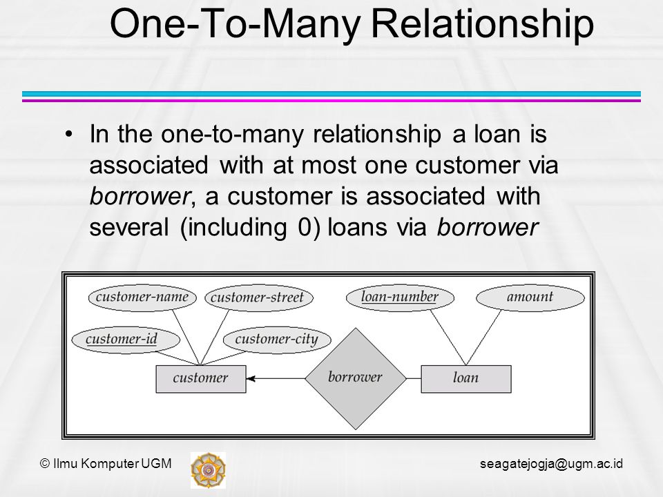 © Ilmu Komputer UGM seagatejogja@ugm.ac.id One-To-Many Relationship In the one-to-many relationship a loan is associated with at most one customer via